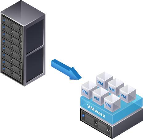 VMware Solutions - ZEBRA Consultants Ltd (Cyprus)